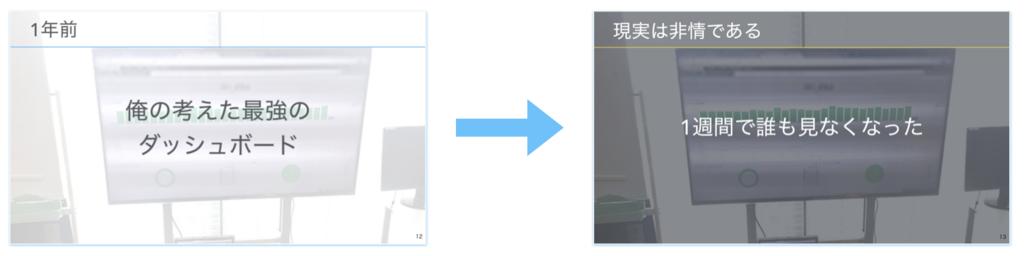 f:id:yuzutas0:20180420000920p:plain