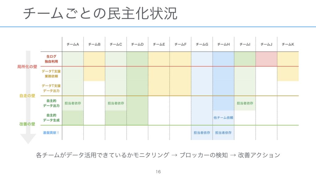 f:id:yuzutas0:20180420001035p:plain