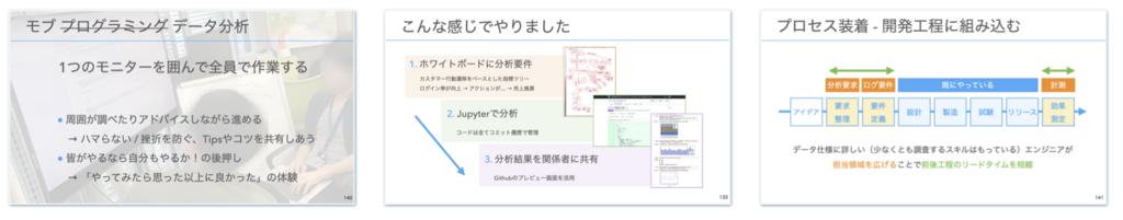 f:id:yuzutas0:20180420001054p:plain