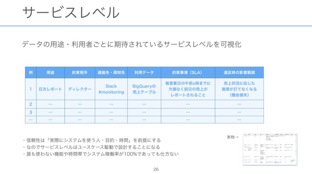 f:id:yuzutas0:20180420001201p:plain