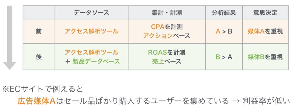 f:id:yuzutas0:20180515112646p:plain