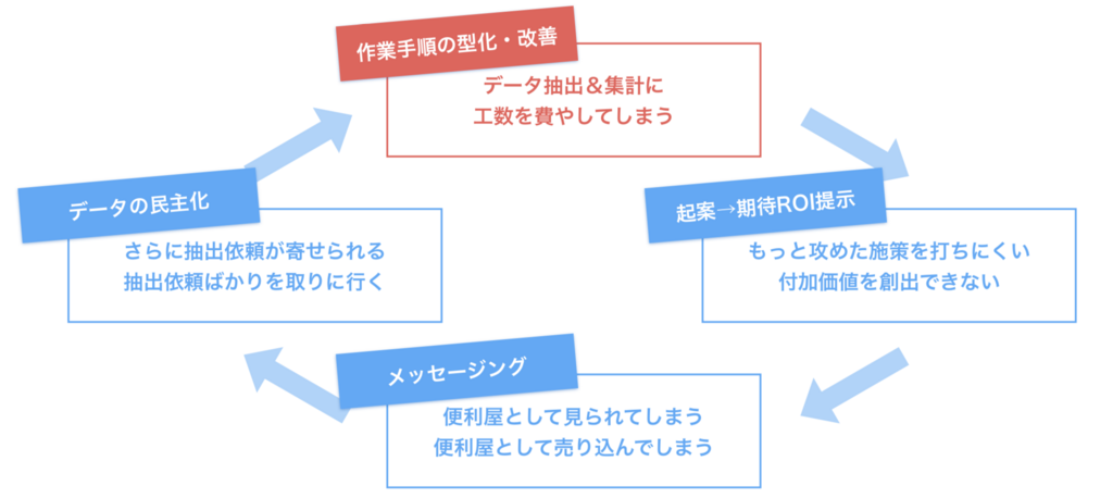 f:id:yuzutas0:20180515113628p:plain