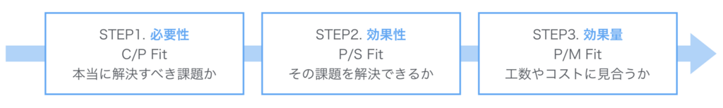 f:id:yuzutas0:20180515120444p:plain