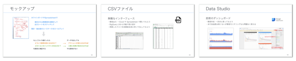 f:id:yuzutas0:20180515122939p:plain