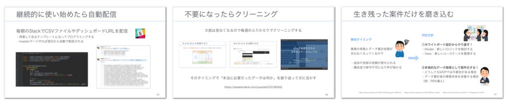 f:id:yuzutas0:20180515123528p:plain