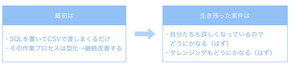 f:id:yuzutas0:20180515124601p:plain