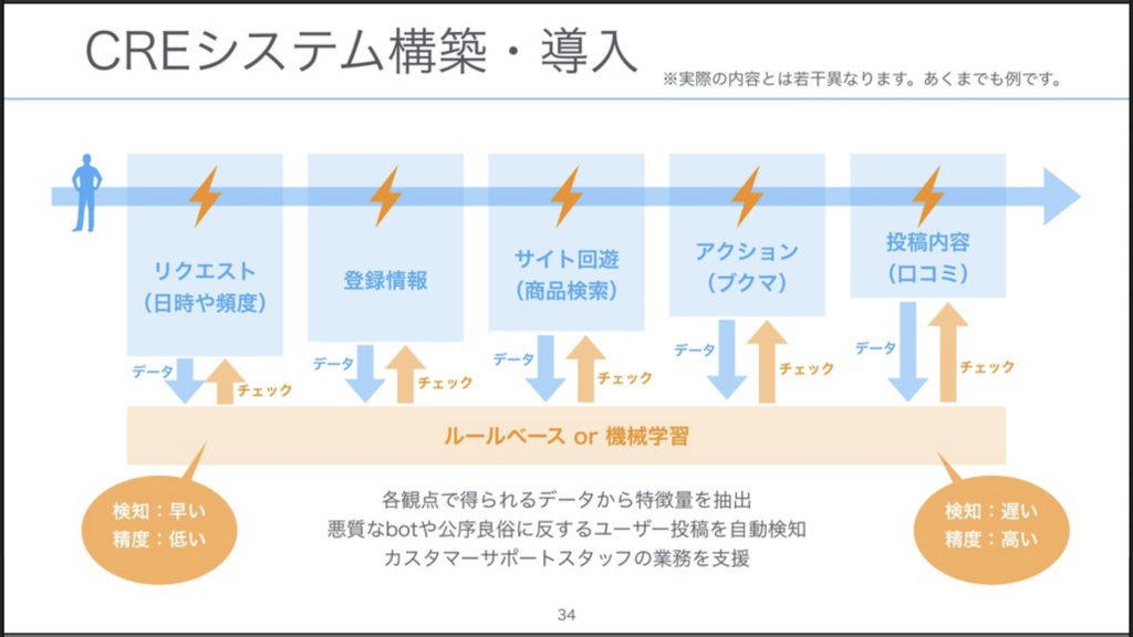 f:id:yuzutas0:20180530082845p:plain