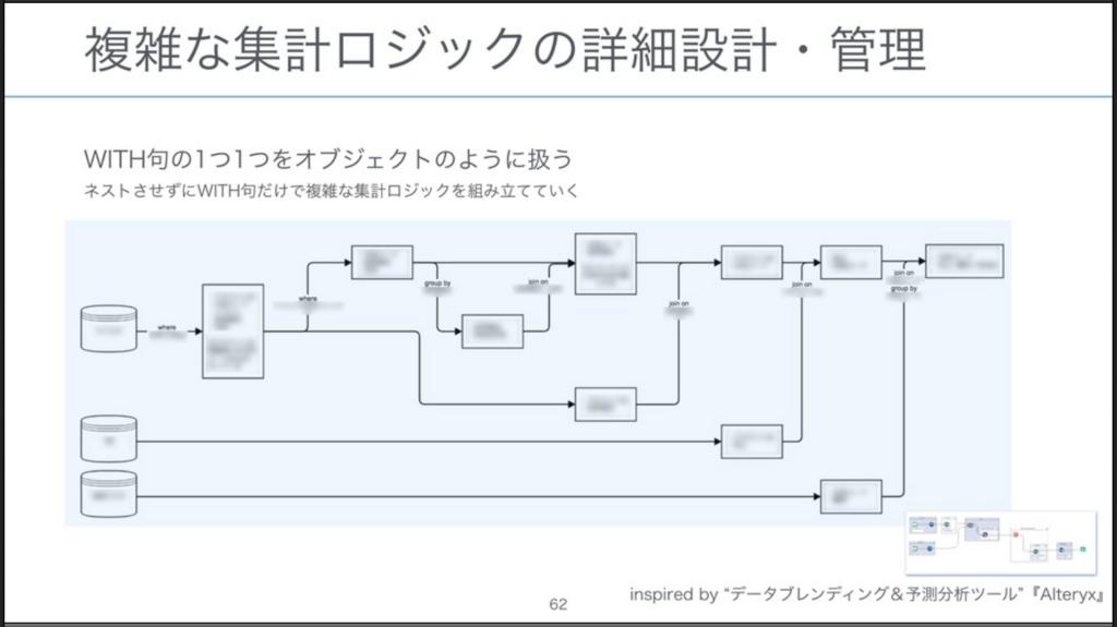 f:id:yuzutas0:20180530084652p:plain