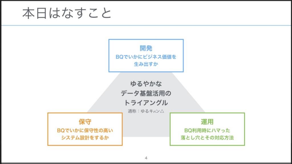 f:id:yuzutas0:20180530084709p:plain