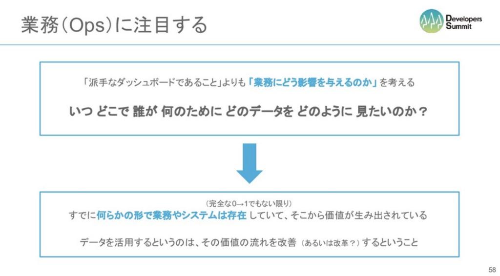 f:id:yuzutas0:20180807215559p:plain
