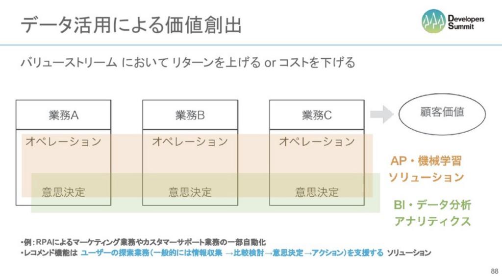 f:id:yuzutas0:20180807215627p:plain