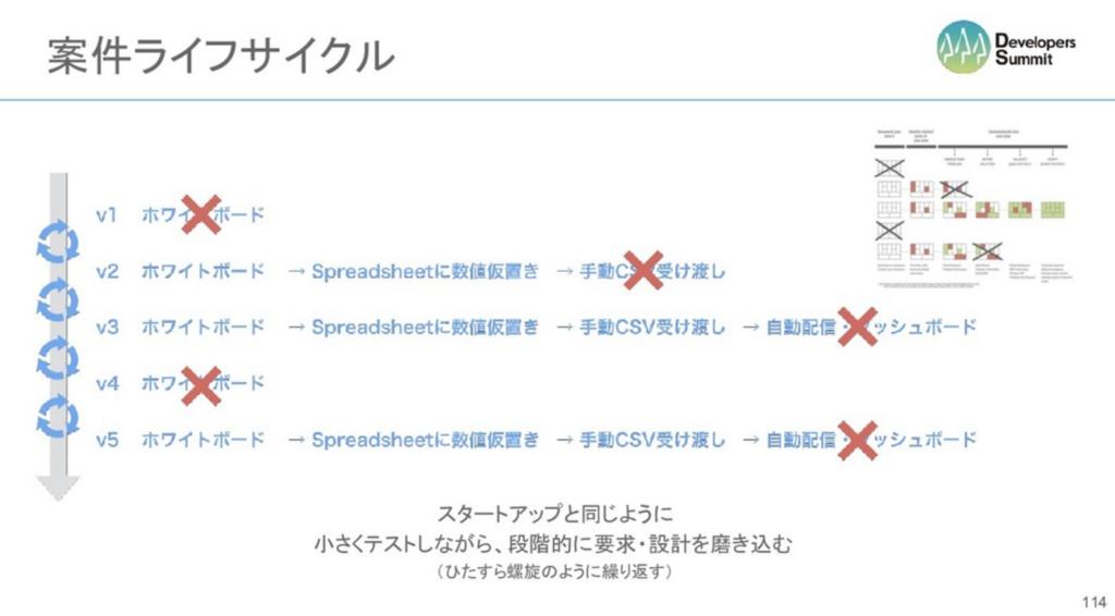 f:id:yuzutas0:20180807215724p:plain