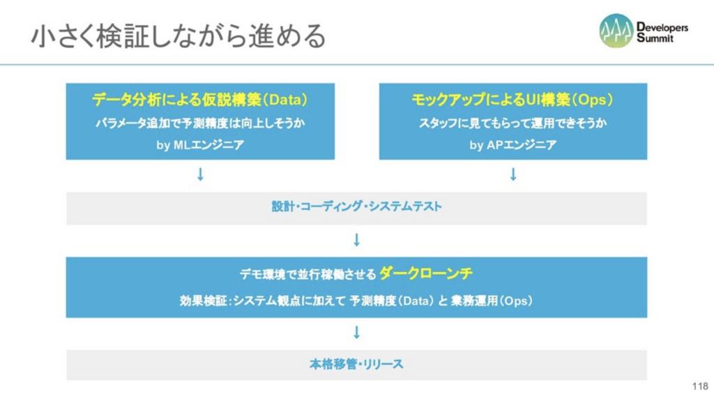 f:id:yuzutas0:20180807215801p:plain