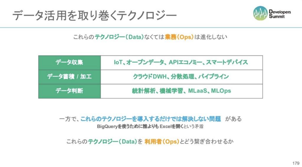 f:id:yuzutas0:20180807215918p:plain