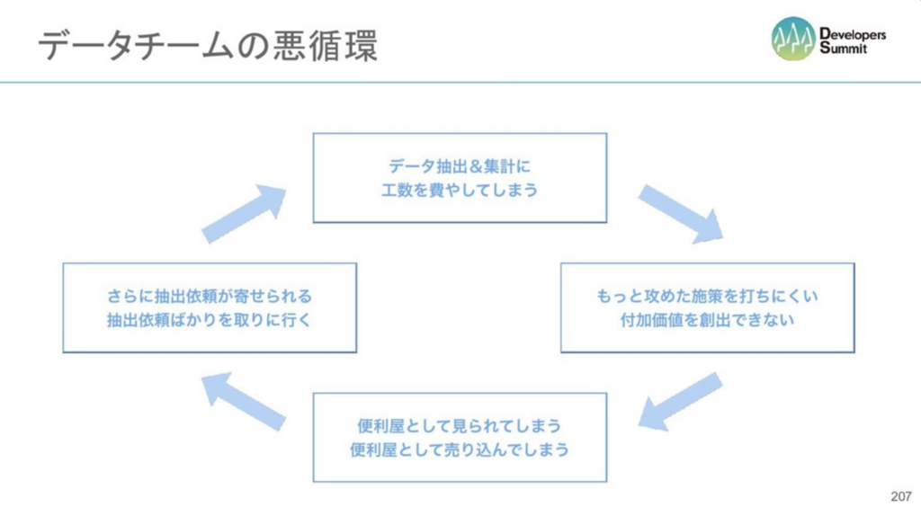 f:id:yuzutas0:20180807215936p:plain