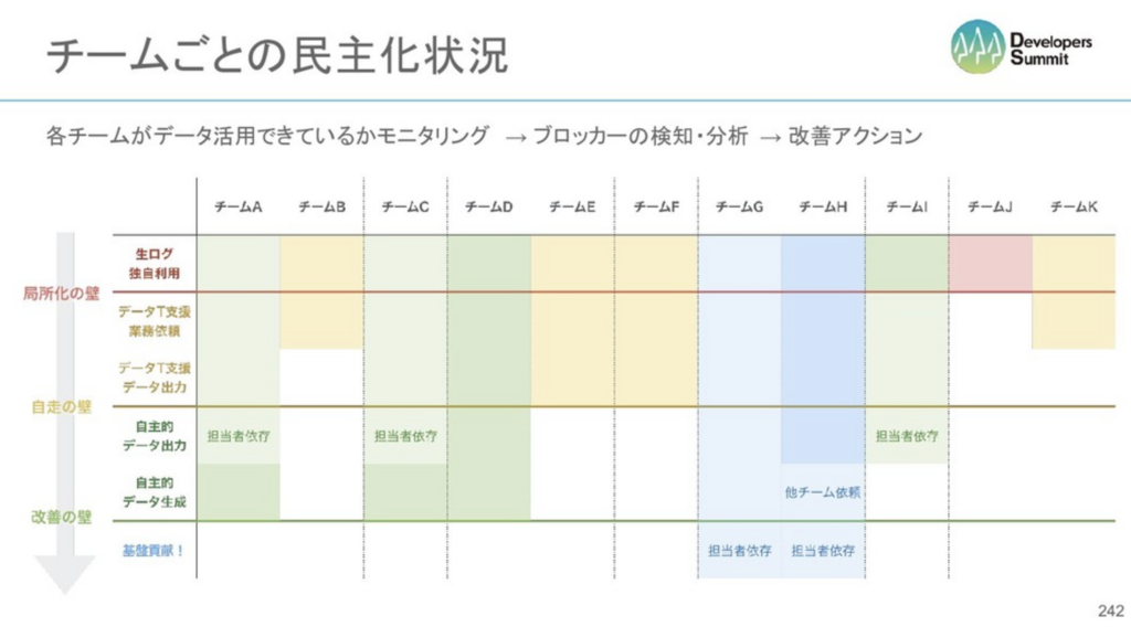 f:id:yuzutas0:20180807220035p:plain