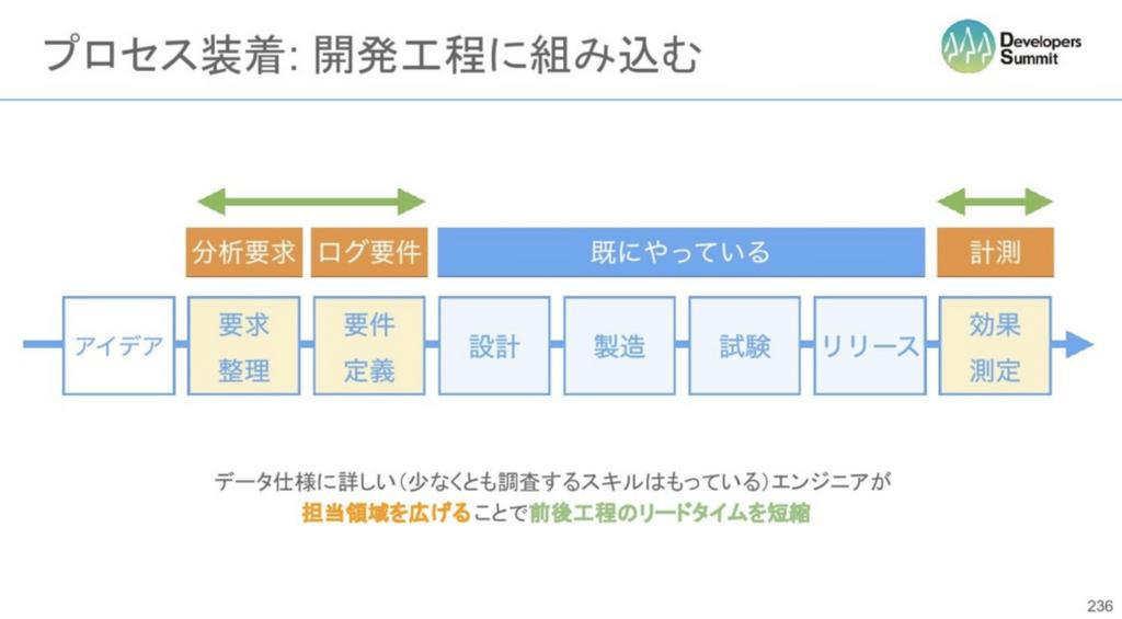 f:id:yuzutas0:20180807220056p:plain
