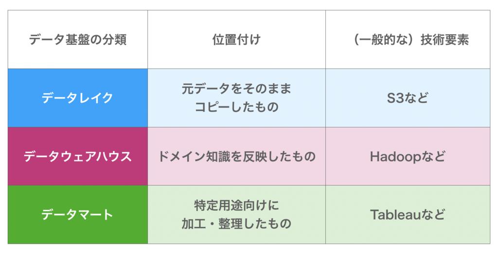 f:id:yuzutas0:20181202171814p:plain