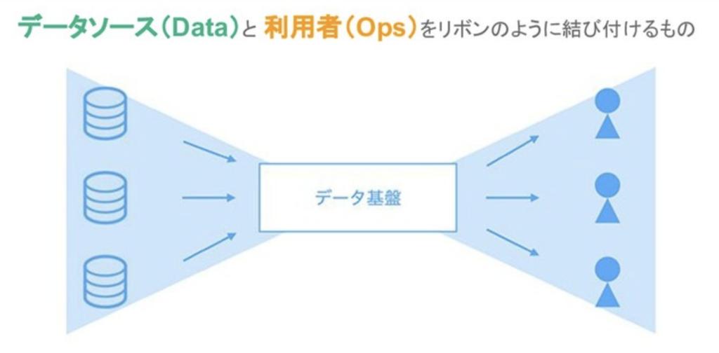 f:id:yuzutas0:20181202174229p:plain