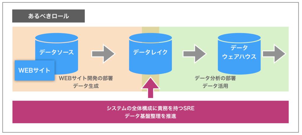 f:id:yuzutas0:20181203205812p:plain
