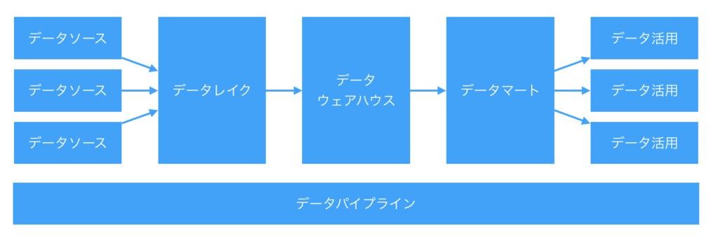 f:id:yuzutas0:20181208234259p:plain