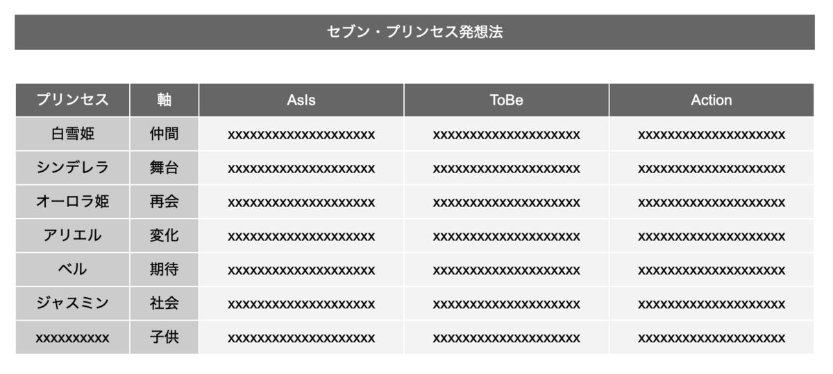 f:id:yuzutas0:20190506213309p:plain