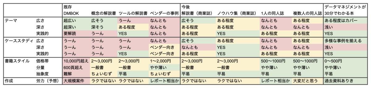 f:id:yuzutas0:20200716111956p:plain