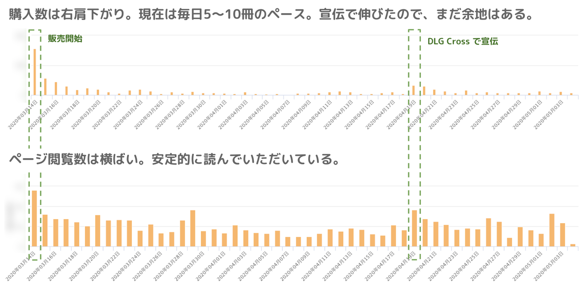 f:id:yuzutas0:20200716112323p:plain
