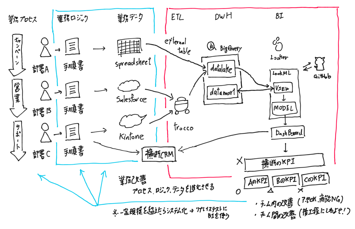 f:id:yuzutas0:20201202174317p:plain