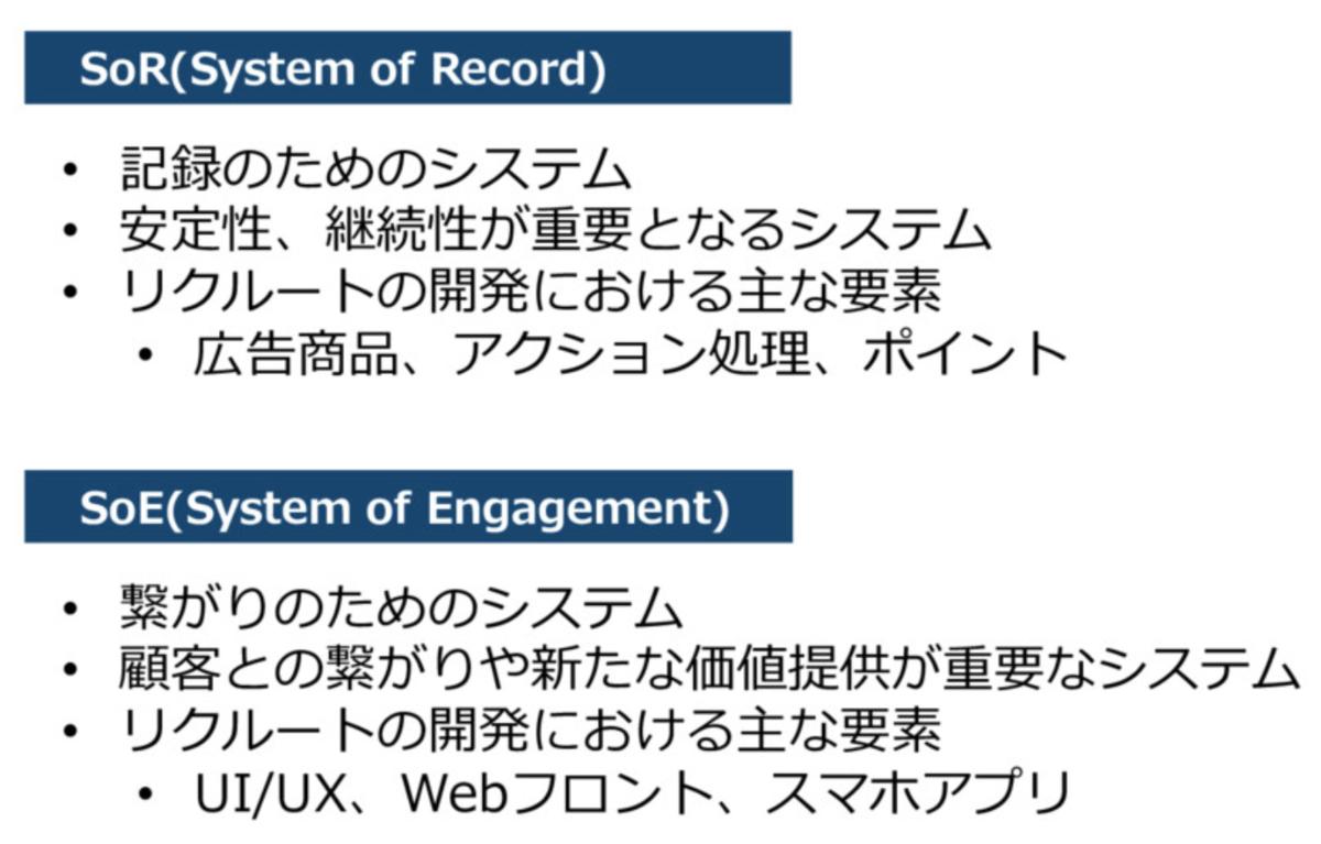 f:id:yuzutas0:20201202174553p:plain