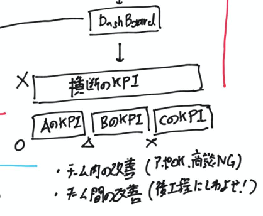 f:id:yuzutas0:20201202180613p:plain