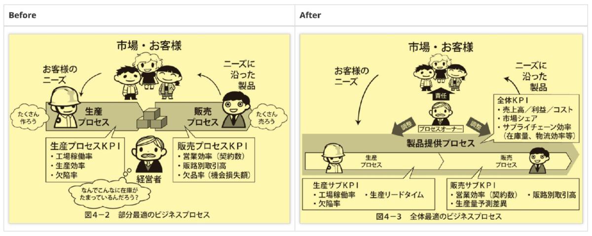 f:id:yuzutas0:20201202181037p:plain
