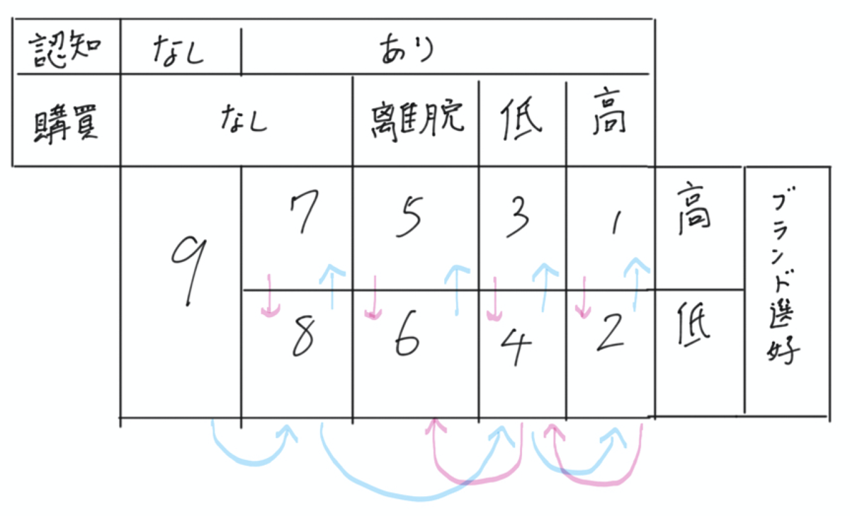 f:id:yuzutas0:20201224084111p:plain
