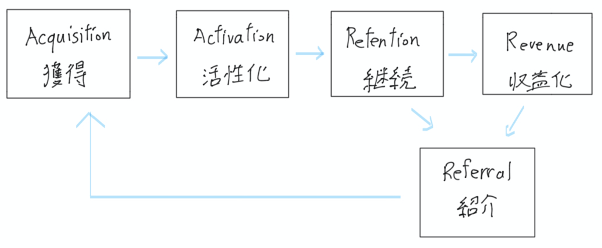 f:id:yuzutas0:20201224084127p:plain