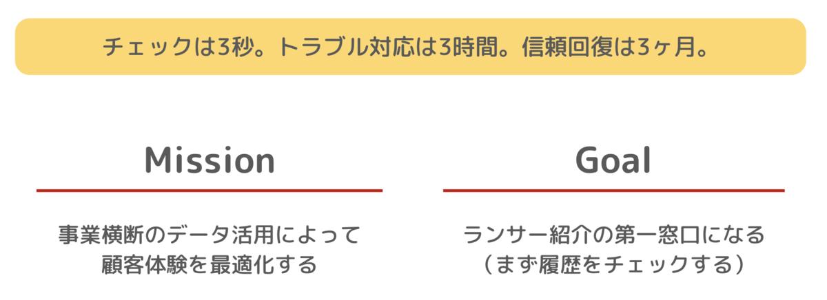 f:id:yuzutas0:20201224084153p:plain