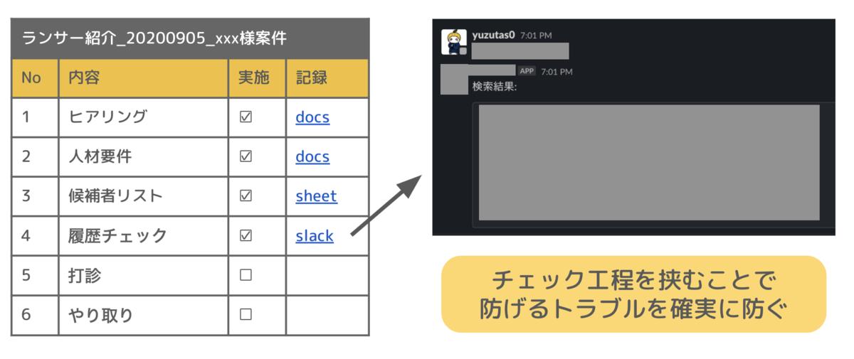 f:id:yuzutas0:20201224161124p:plain