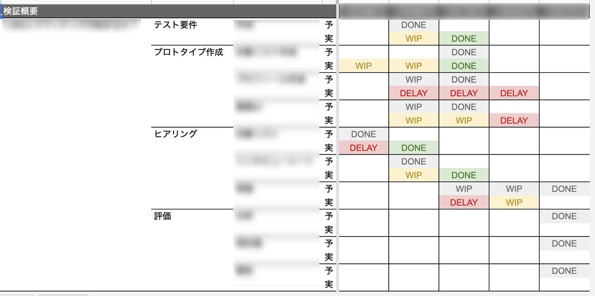 f:id:yuzutas0:20210322154825p:plain