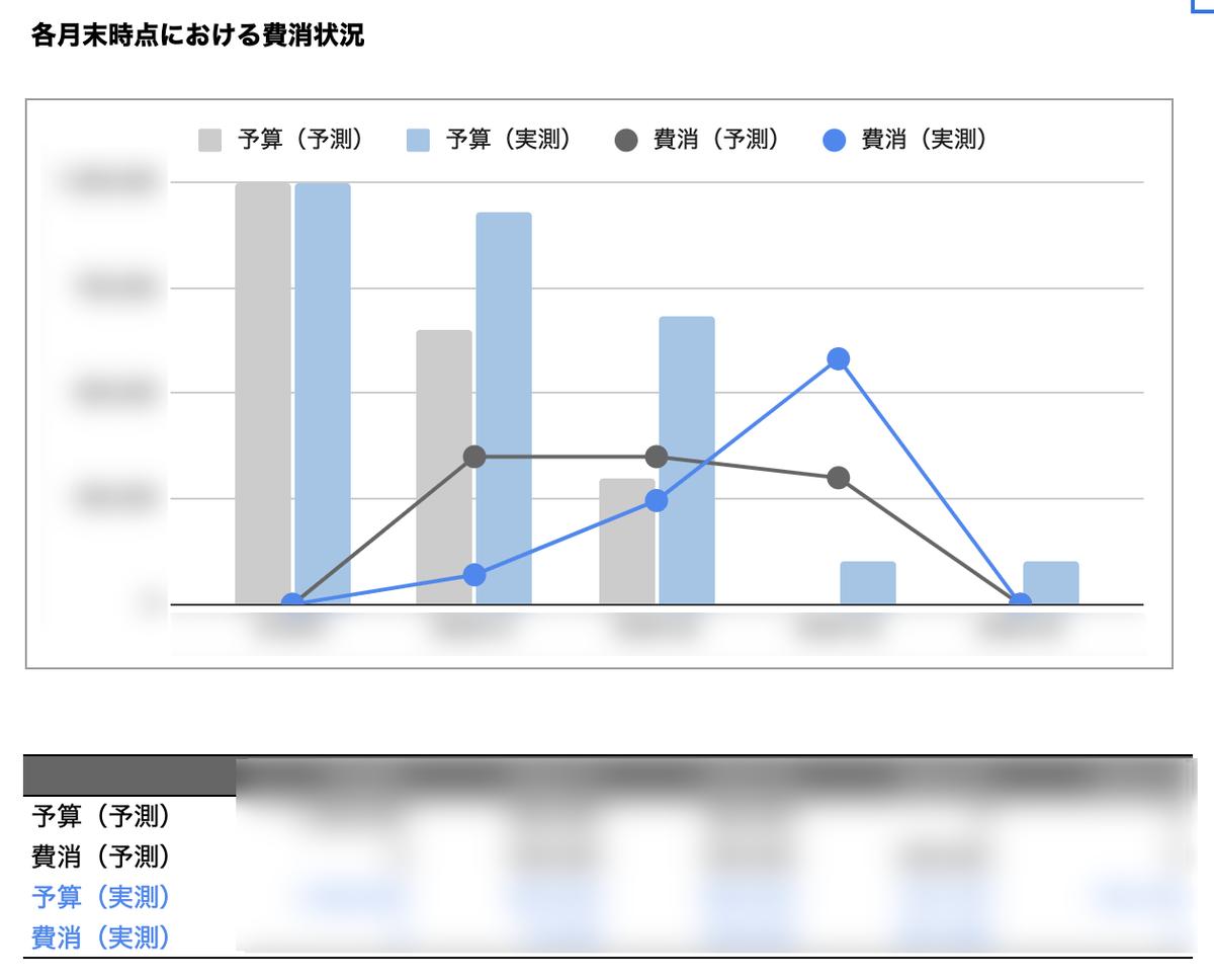 f:id:yuzutas0:20210322175846p:plain