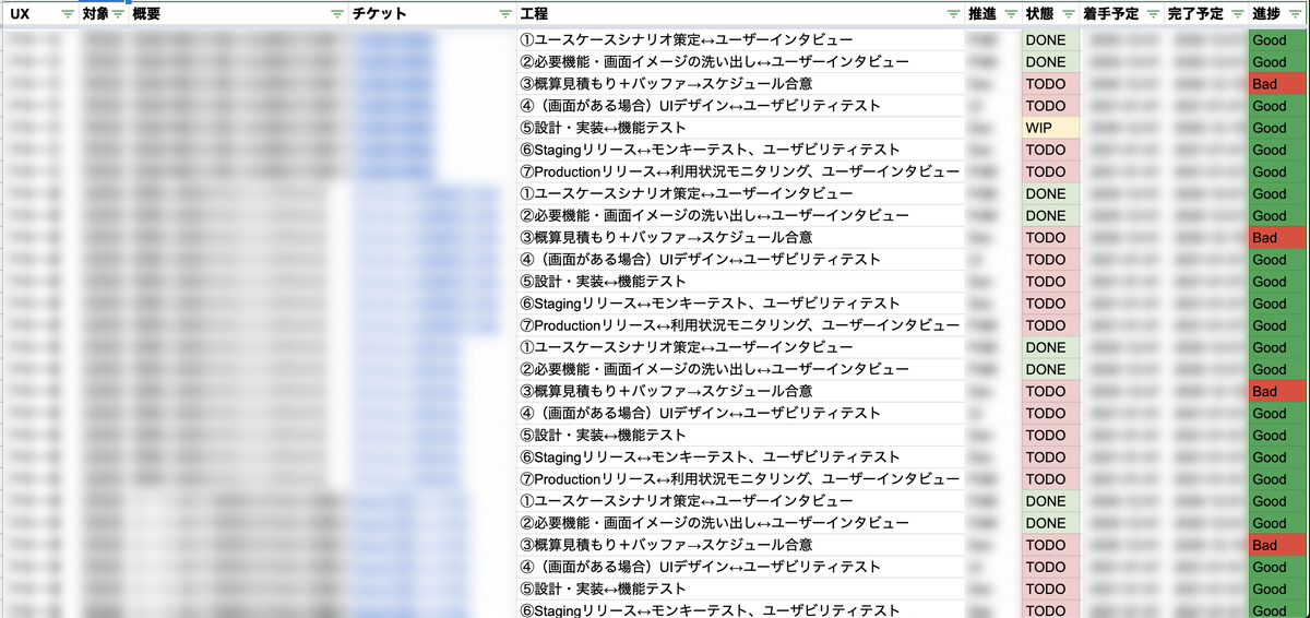 f:id:yuzutas0:20210322192235p:plain