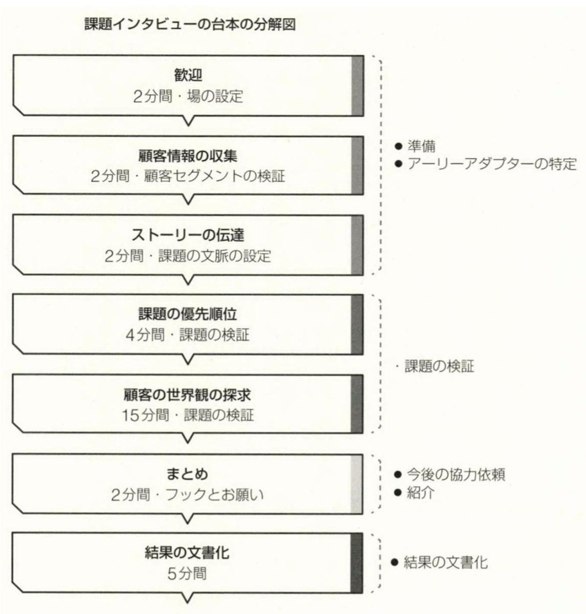 f:id:yuzutas0:20210322220719p:plain:w200