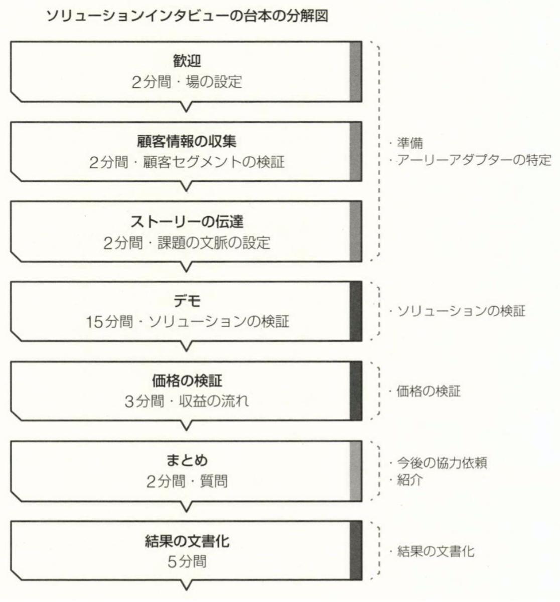f:id:yuzutas0:20210322220734p:plain:w200