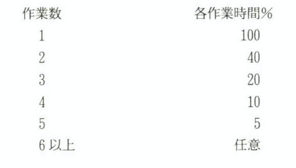 f:id:yuzutas0:20210323133429p:plain