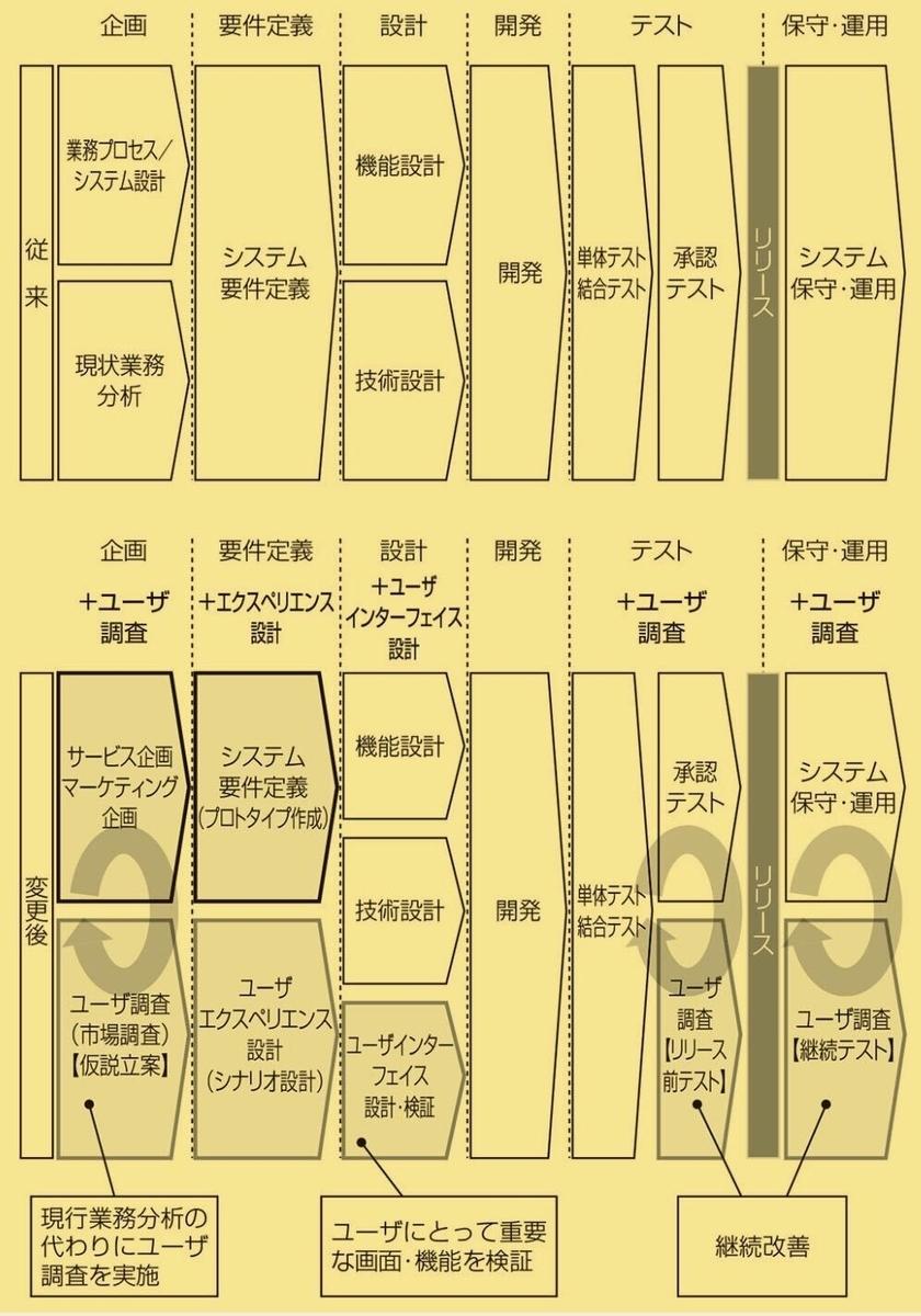 f:id:yuzutas0:20210324134005j:plain
