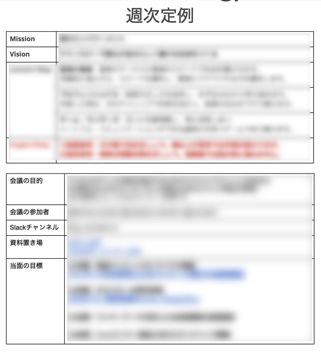 f:id:yuzutas0:20210327161256p:plain:w200