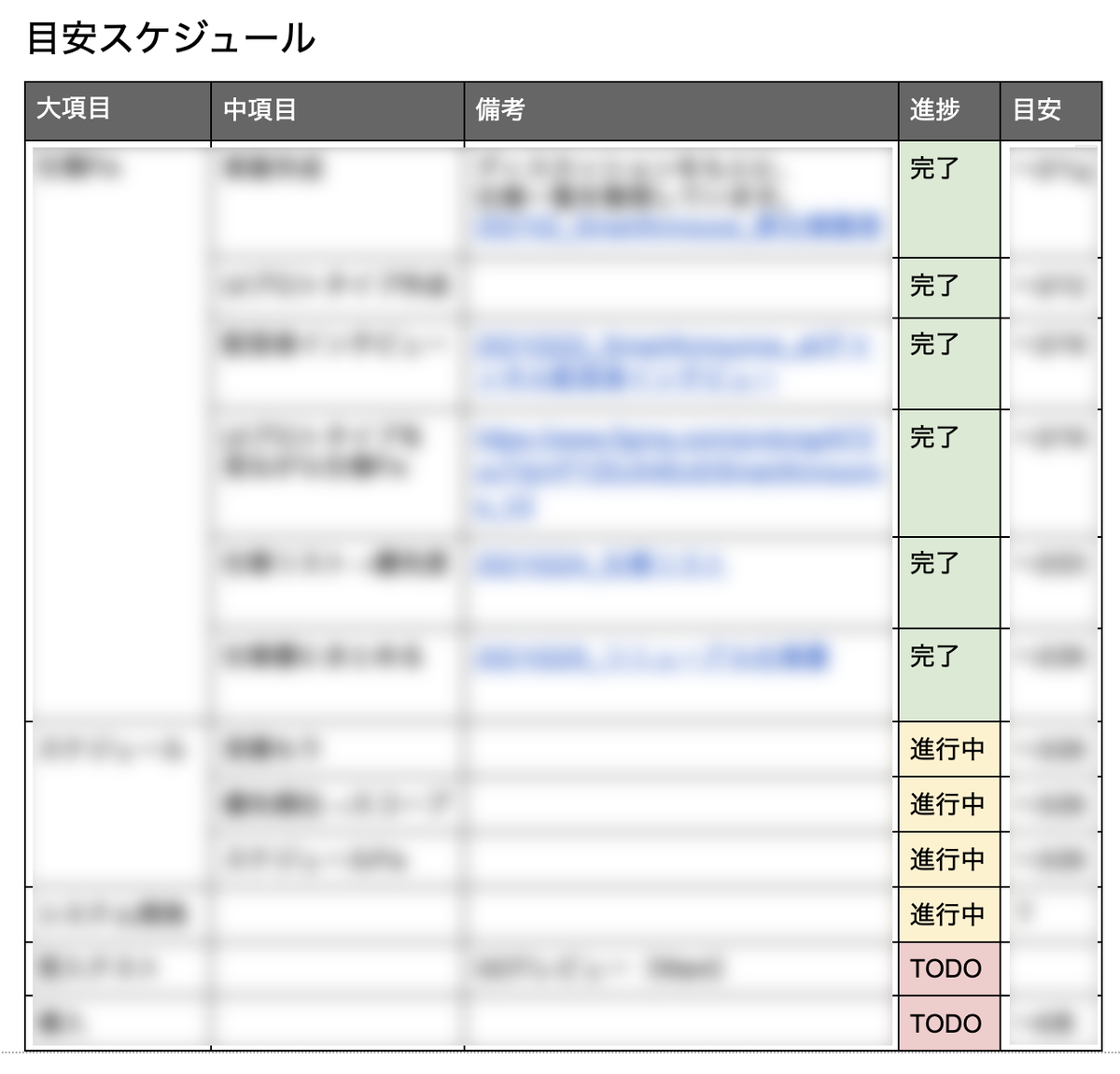 f:id:yuzutas0:20210327161311p:plain:w200