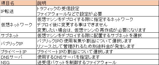 f:id:yuzutea_t:20170424143340p:plain