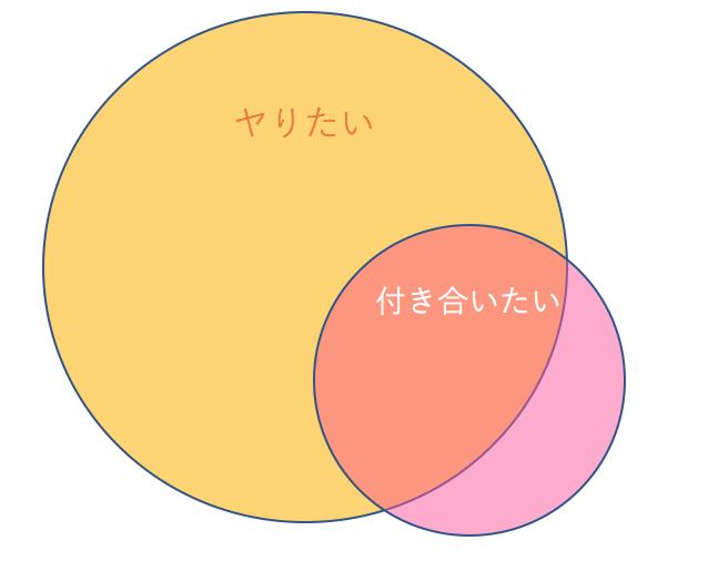 f:id:yuzuuni13:20180924131524p:plain