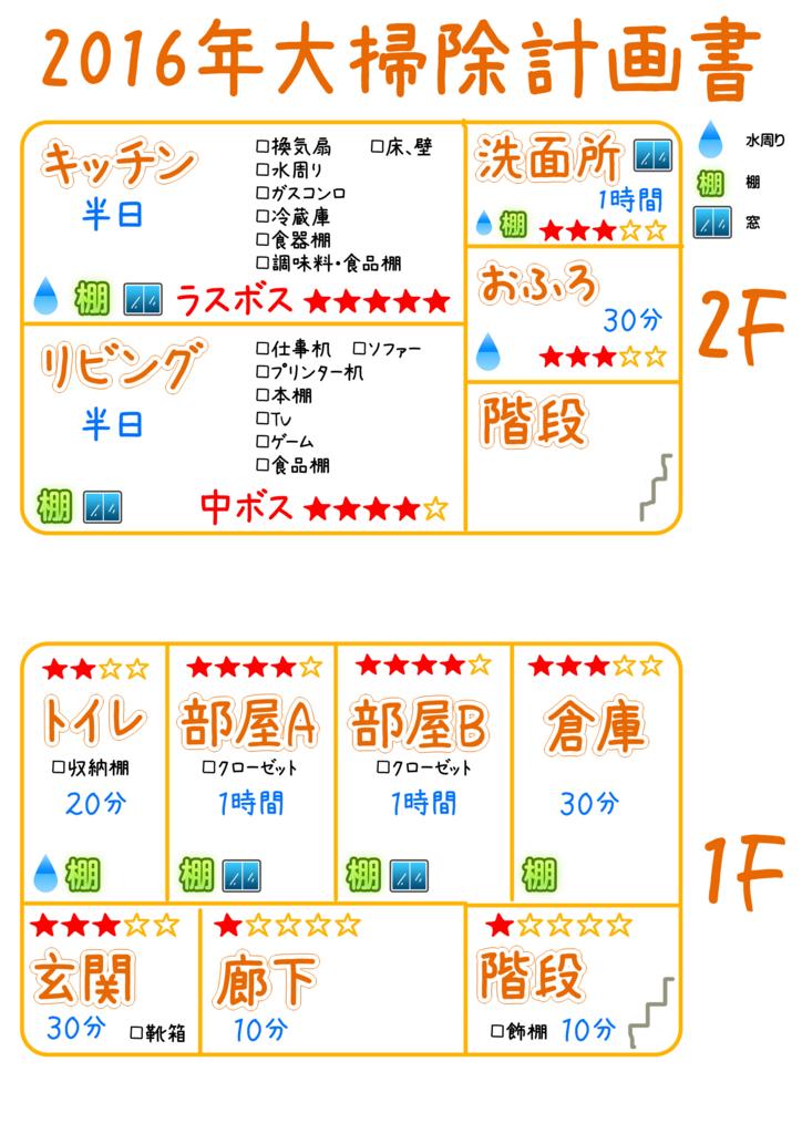f:id:yuzuwasabi:20161127083820j:plain:w400