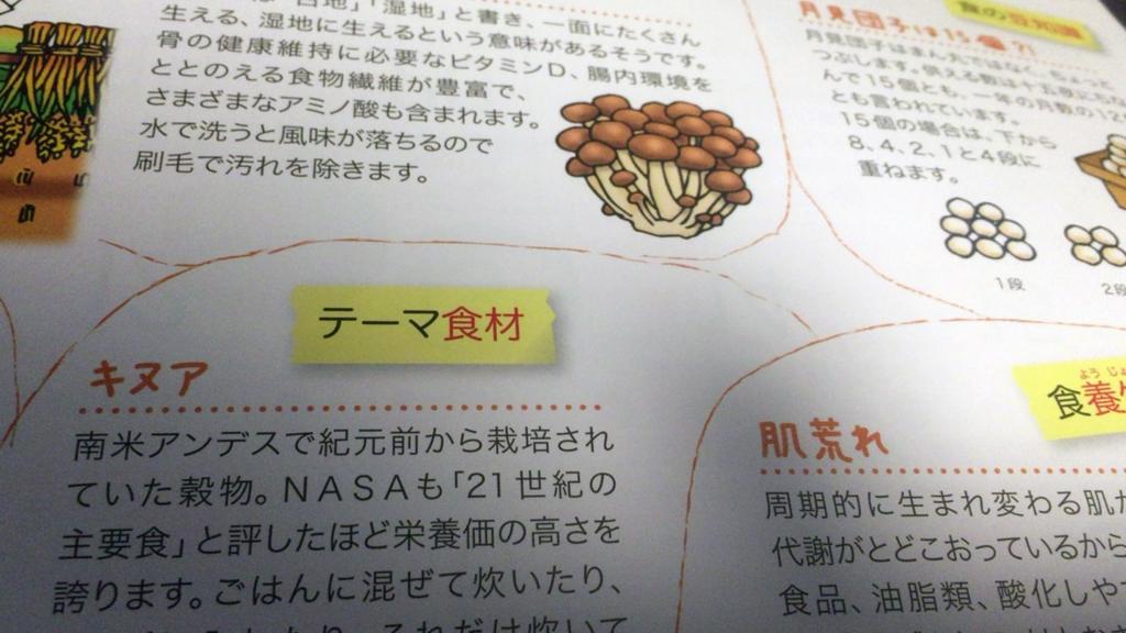 f:id:yuzuwasabi:20161127125008j:plain