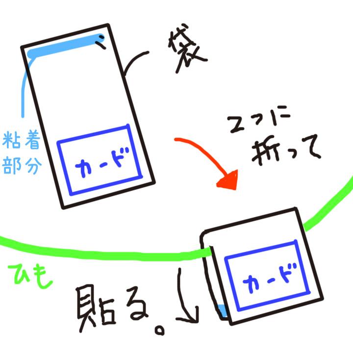f:id:yuzuwasabi:20161127133900j:plain:w300
